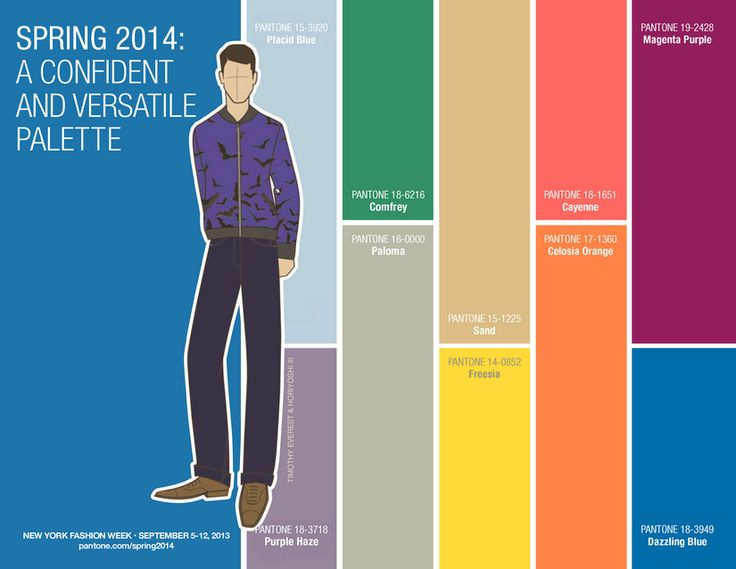 SS 2014 Color Trend For Men